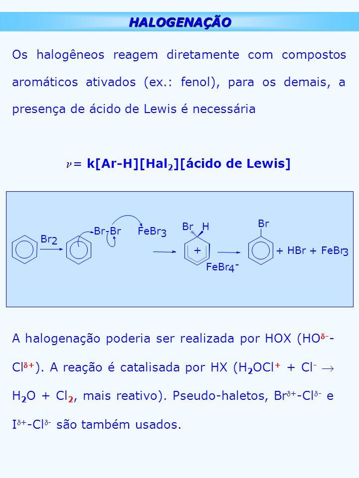 = k[Ar-H][Hal2][ácido de Lewis]